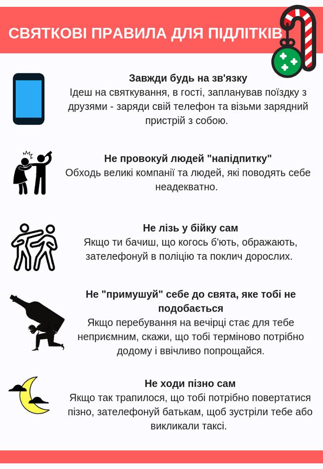 Праздничные правила для подростков
