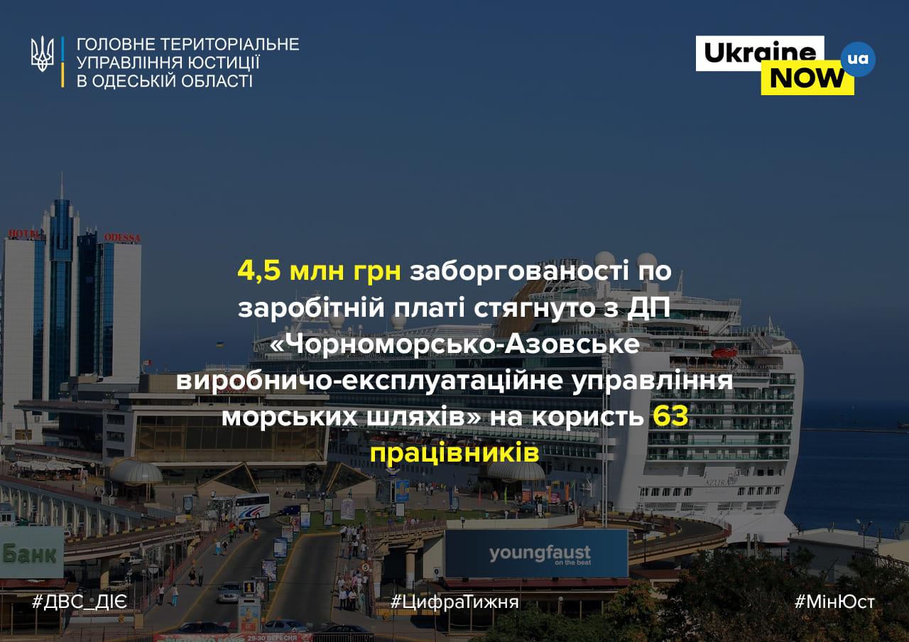 4,5 млн грн заборгованості по заробітній платі отримали 63 працівники ДП «Чорноморсько-Азовське виробничо-експлуатаційне управління морських шляхів»