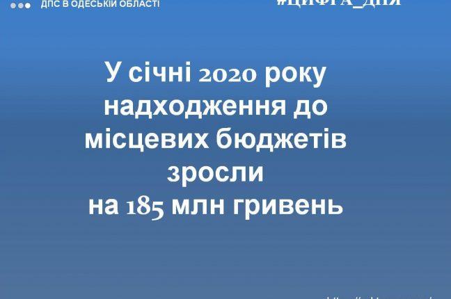 Одесчина: в январе поступления в местные бюджеты выросли на 185 млн гривен