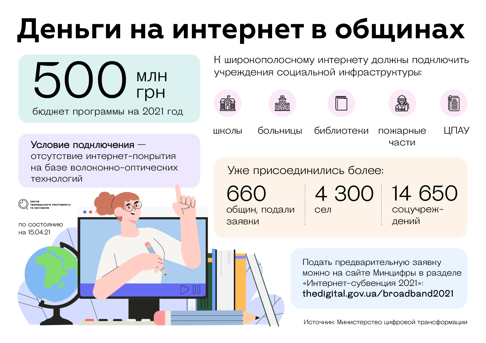 Интернет в села